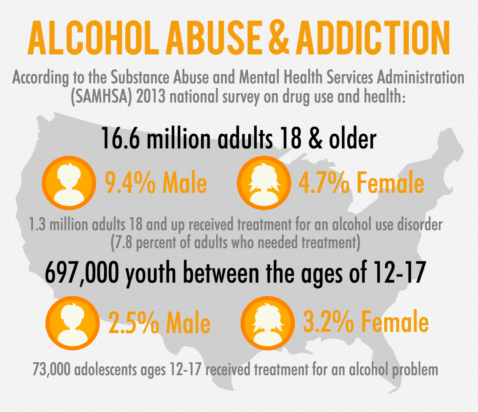 Image result for alcohol use disorder