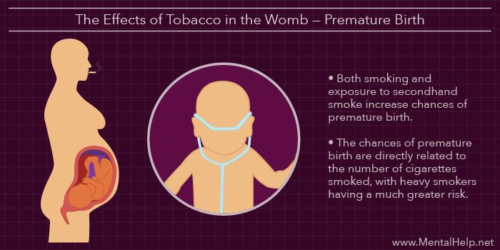 Pregnancy, Tobacco, and Premature Birth