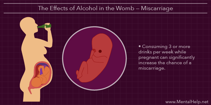 Pregnancy, Alcohol, and Miscarriage