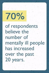 The Stigma of Mental Illness Fact 3