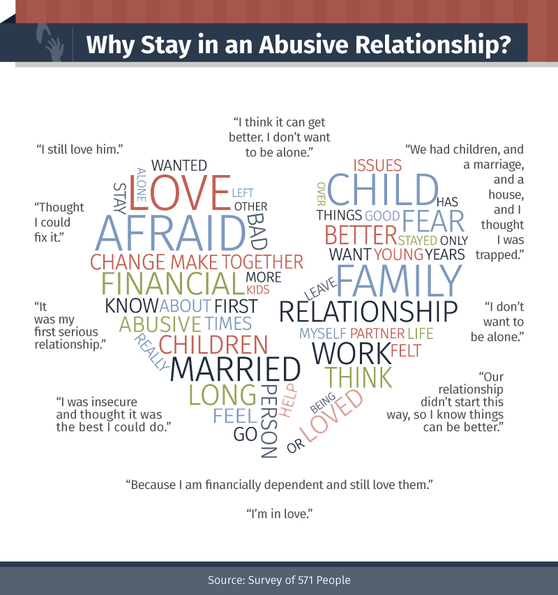 what are some of the psychological effects of dating abuse